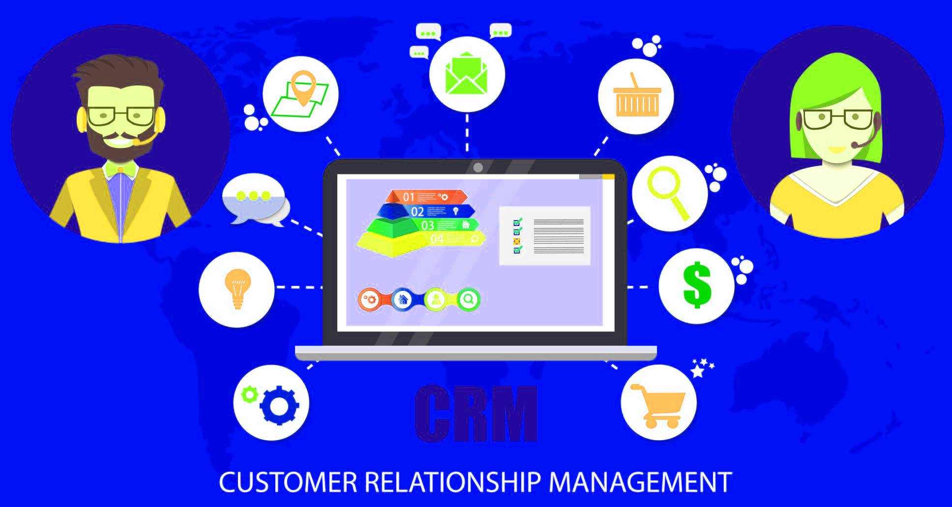 What is CRM and Features of CRM