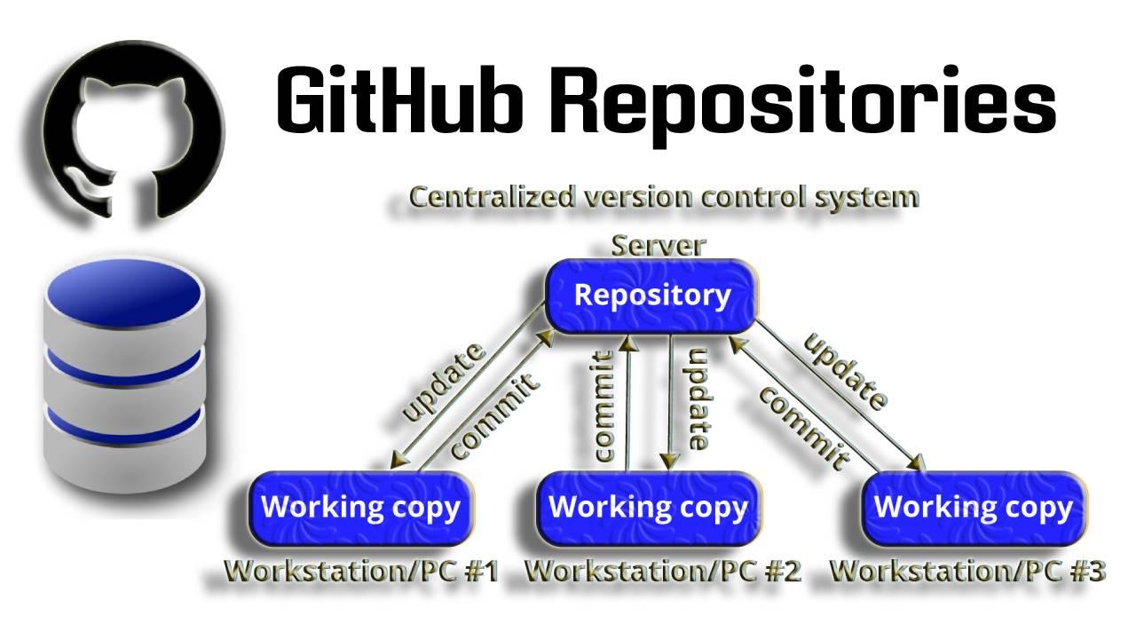 List of GitHub Repositories