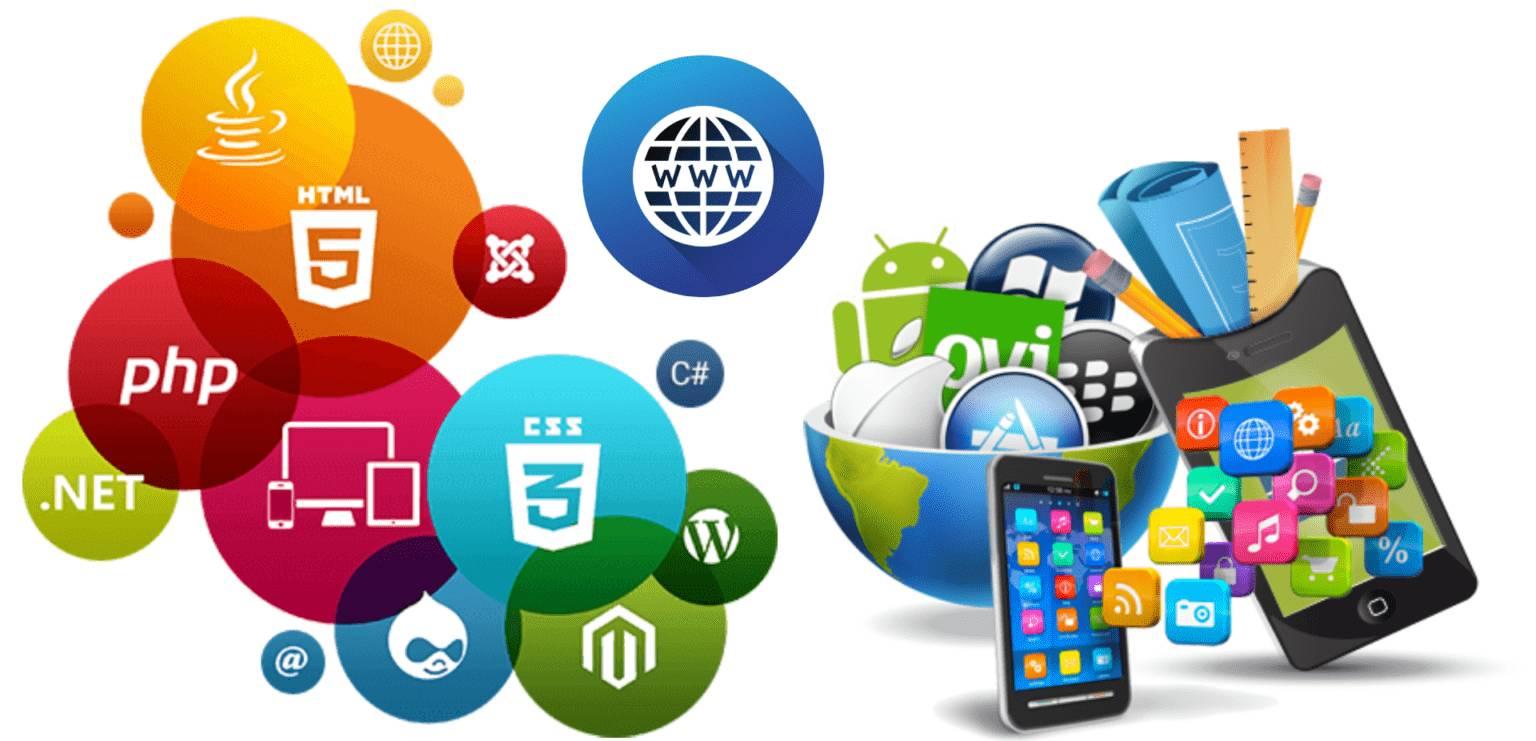 buy readymade websites online