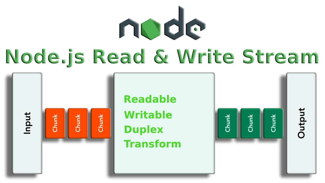 Read and Write Streams in NodeJS